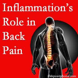 The role of inflammation in Millville back pain is real. Chiropractic care can help.